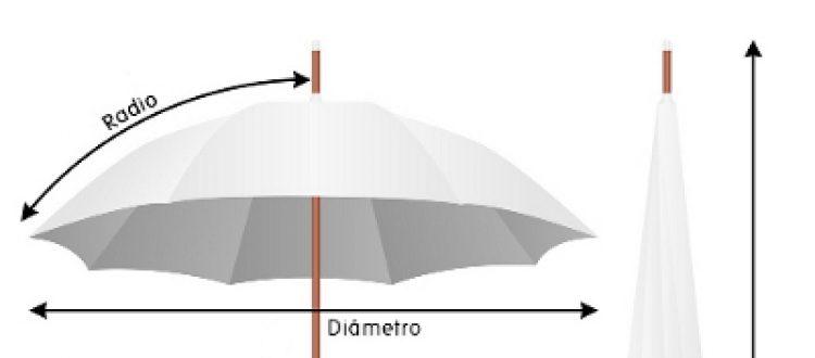 Medidas descriptivas de paraguas